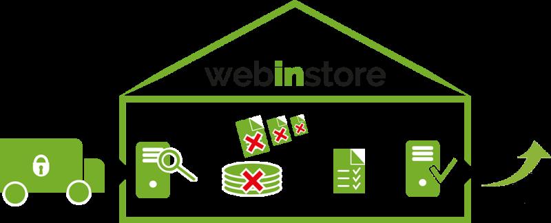 Webinstore Ag